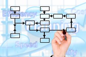 Cómo organizar un proyecto paso a paso