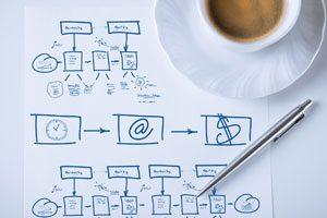 Consejos para mejorar la productividad organizando las tareas
